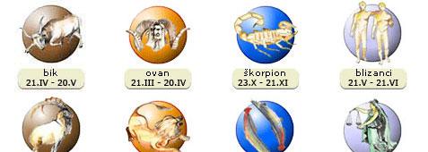 Horoskop i astrologija